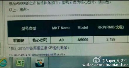 Samsung Galaxy A9 price allegedly revealed
