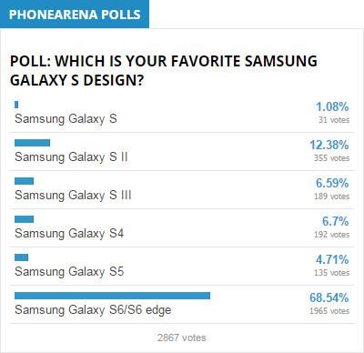 Galaxy S5 :(