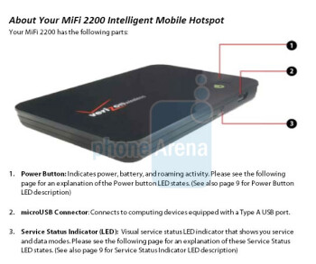 Verizon's MiFi 2200 is your own personal Hotspot