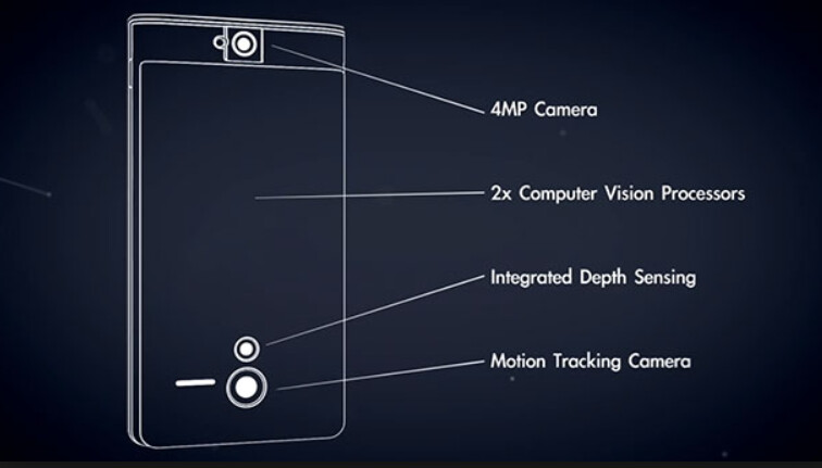 Design for prototype Project Tango smartphone