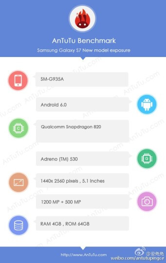 SM-G935A (Galaxy S7 edge) spotted on AnTuTu