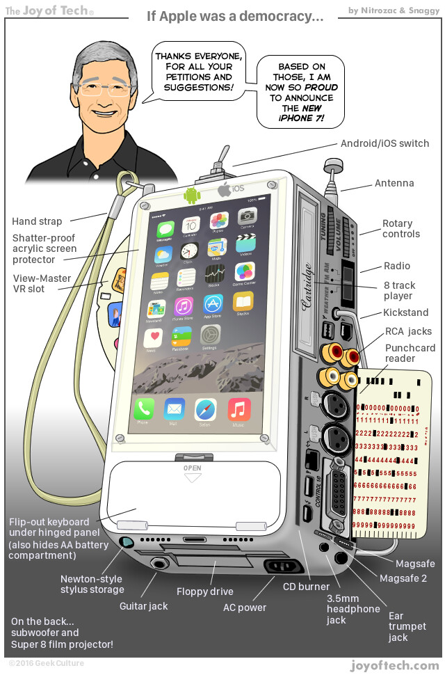 How the iPhone 7 would look... if Apple was a democracy