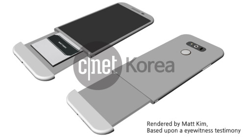 The LG G5 allegedly concealed in a dummy case