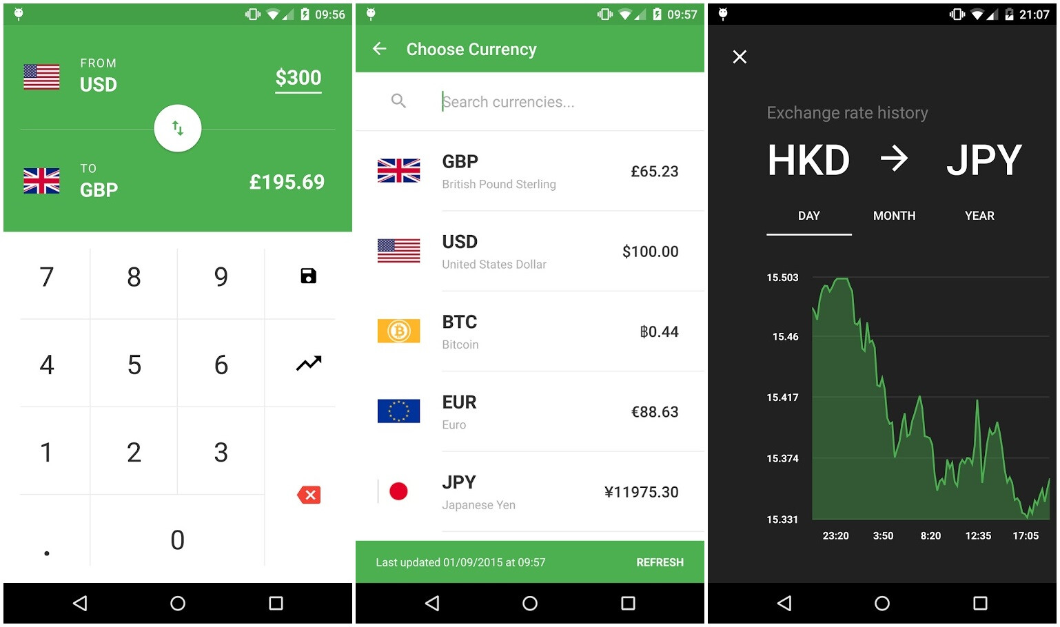 10 Free Currency Converter Apps For Android