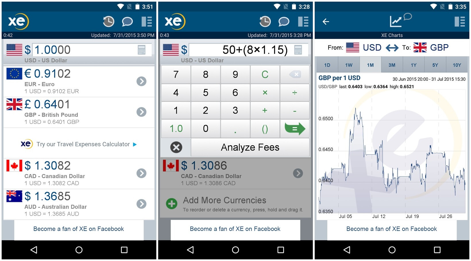 Forex xe currency converter