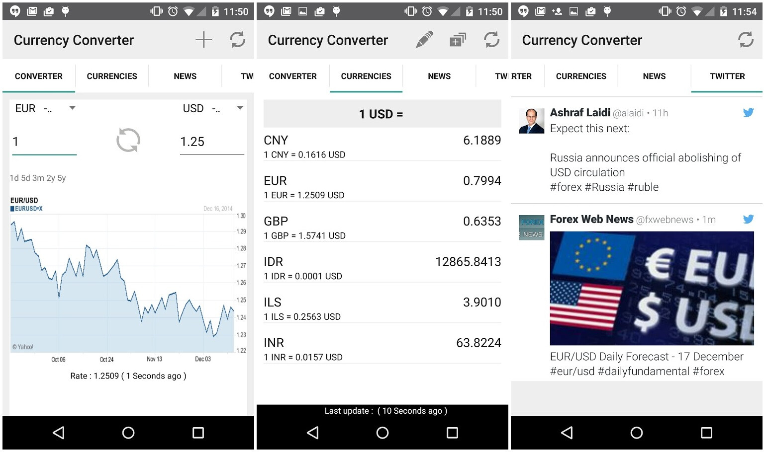 Currency Converter: 10 Free Currency Converter Apps For Android