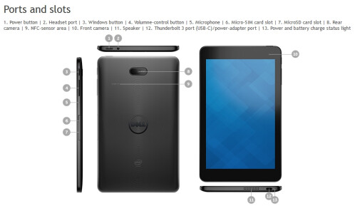 New Dell Venue 8 Pro