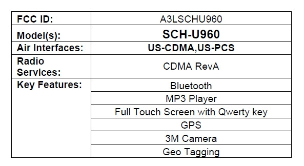 Samsung U960 as a replacement to the Glyde?