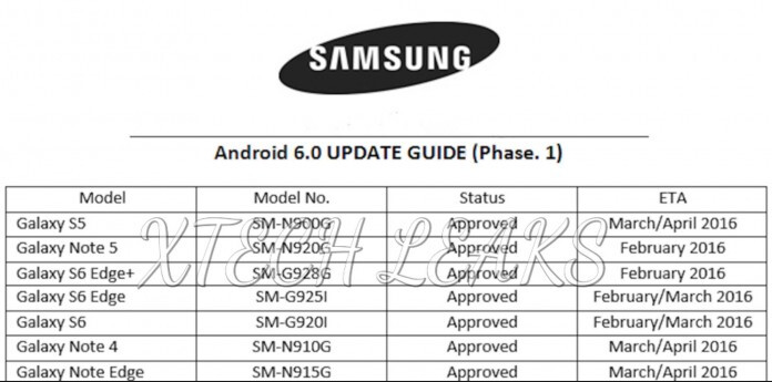 Android 6.0 Marshmallow updates reportedly approved by Samsung and await carrier release