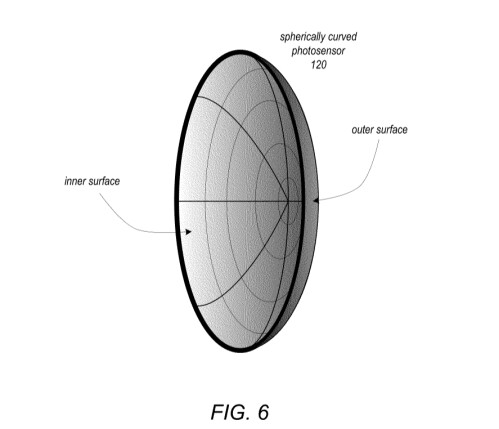 The spherically curved sensor used with the camera system
