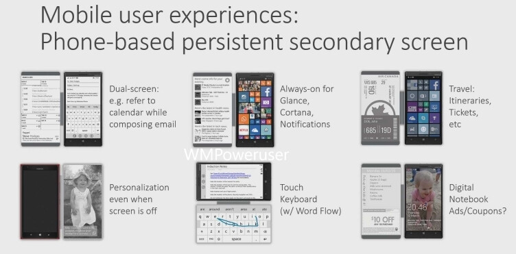 Microsoft wants to embed secondary screens into smartphone flip covers