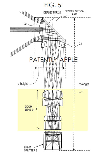 Apple's compact optical zoom patent