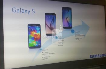 Presentation slide possibly exposing Galaxy S7 specs