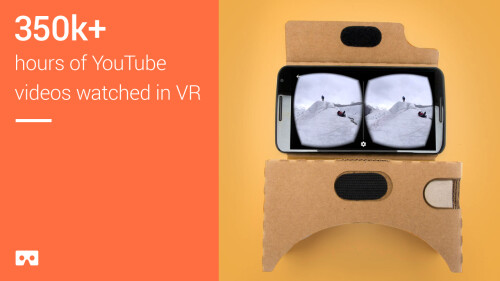 Google Cardboard hits 5 million sales milestone