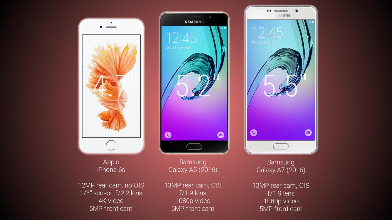 Samsung Galaxy A7 (2016) vs Galaxy A5 (2016) vs Apple ...