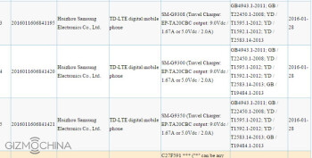 Samsung Galaxy S7 and S7 edge gain certification in China
