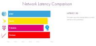 Verizon-vs-att-vs-tmobile-sprint-network-3.jpg
