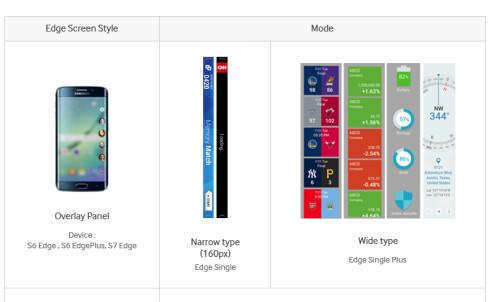 S7 Edge display modes