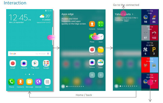 Edge Single Plus display mode - Galaxy S7 Edge name confirmed by Samsung, check out the new edge display features