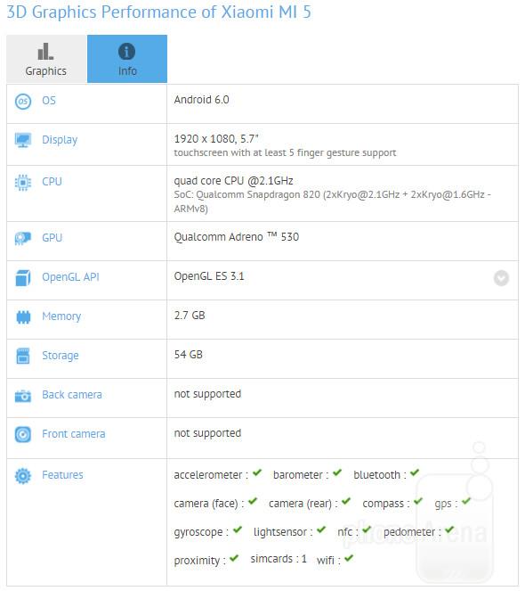 "Xiaomi Mi 5 benchmark reveals a surprise: a 5.7"" display?"