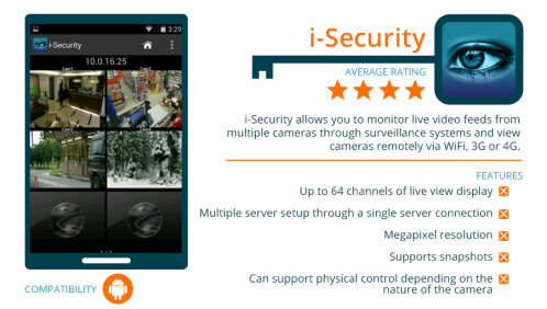 i-Security