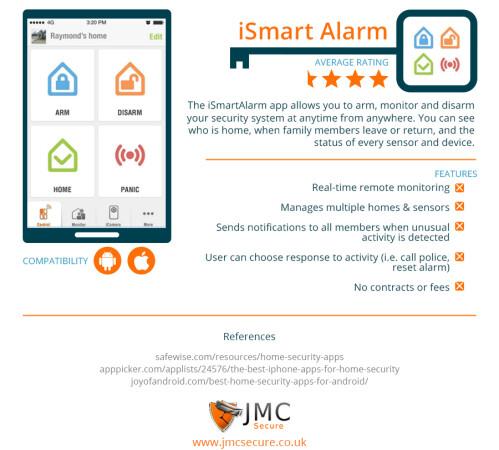 iSmart Alarm