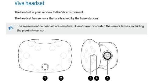 HTC Vive PRE headset