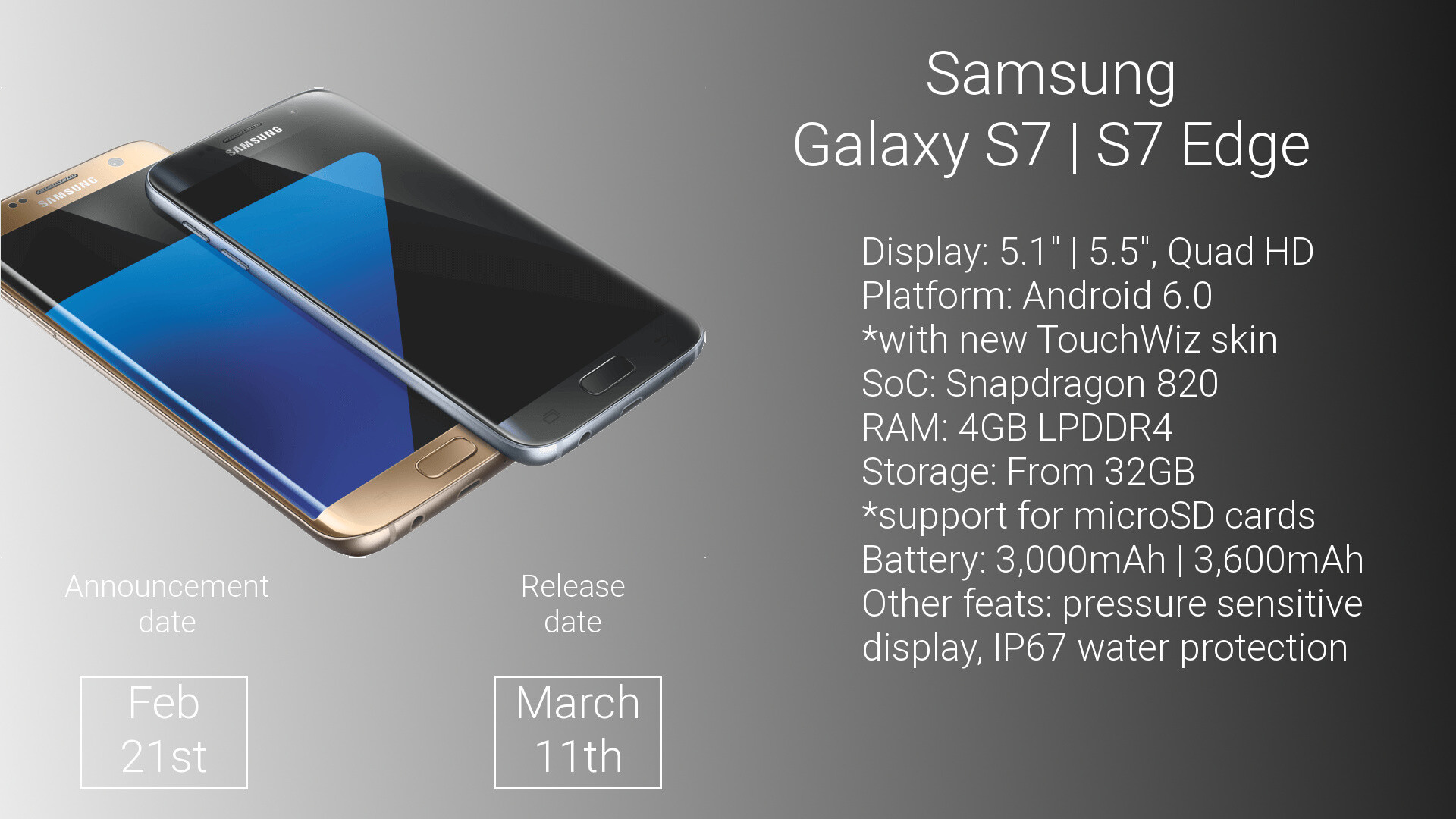 samsung galaxy s7 specification