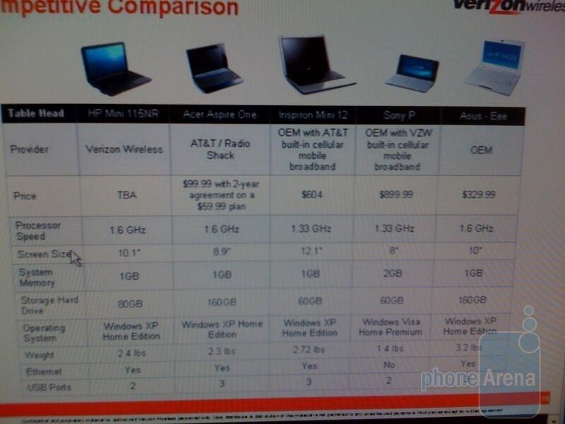 More information on Verizon's netbook