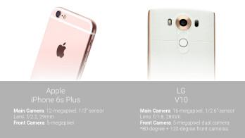 LG V10 vs Apple iPhone 6s Plus: video stabilization quality comparison