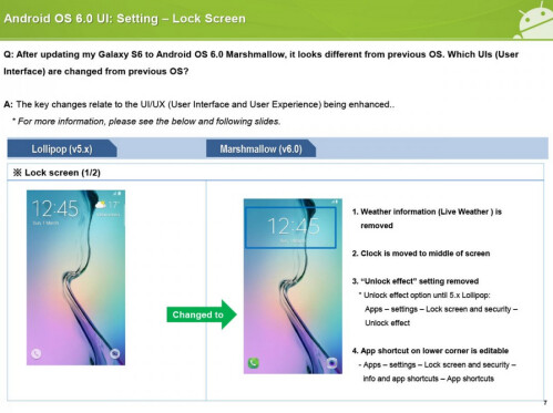 Samsung Consumer Consultant Guide leaks for Android 6.0 on the Galaxy S6 and Galaxy S6 edge