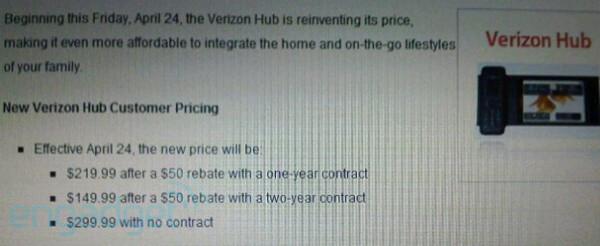 Verizon Hub to get $50 haircut on Friday?