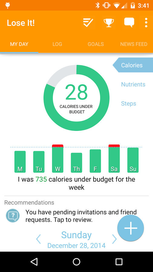 The 5 Best Diet Apps for iOS and Android