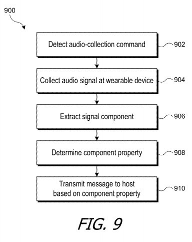 Apple patent shows an elaborate method to auto adjust an iPhone's volume, Apple Watch required