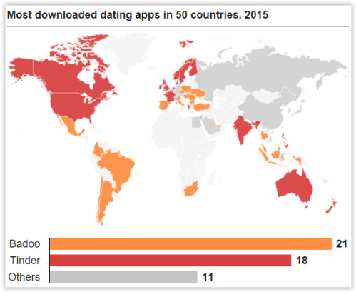 Dating apps by popularity