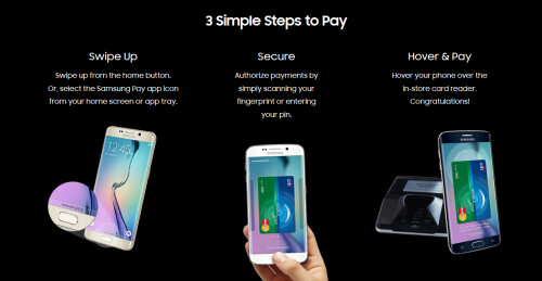There are three different ways to pay using the app