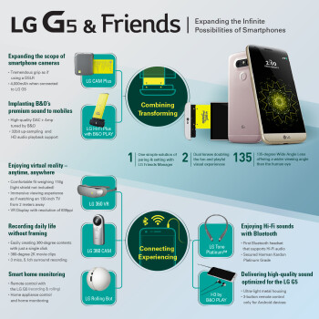 LG G5 and 'Friends' explained: infographic shows all you need to know