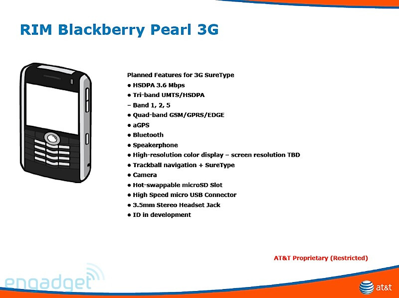 The new Pearl will feature 3G - BlackBerry Magnum, Onyx, Gemini and Pearl 3G coming to AT&T