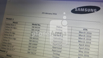 Samsung Galaxy series Android 6 Marhsmallow update roadmap: here is when you can expect it