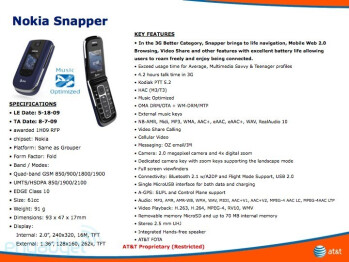 Both the Snapper and the Grouper clamshells sport tri-band 3G