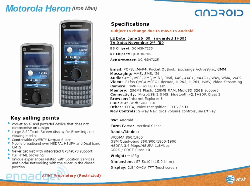 The Motorola Heron has moved from WM to Android - The Motorola Heron and Sawgrass are QWERTY sliders