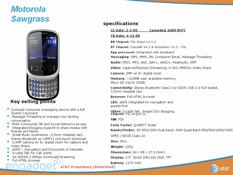 There is a 2.5-inch screen on the Motorola Sawgrass - The Motorola Heron and Sawgrass are QWERTY sliders