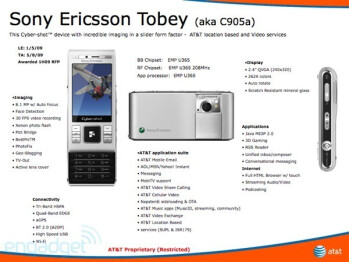 The Tobey is the 8-megapixel C905a