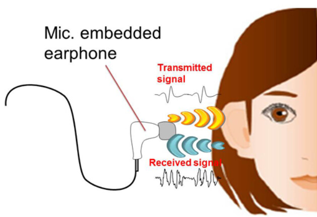 The technology tracks how sound is carried in an ear to identify individuals