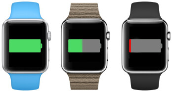 Hopefully, the Apple Watch 2 will be showing more from the left, and less of the right.