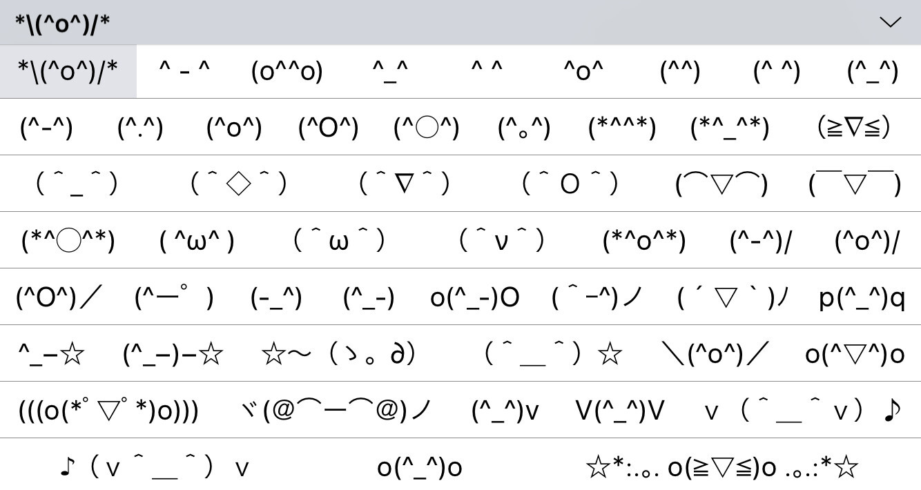 Did You Know Your Iphone Has A Hidden Wealth Of Dozens Of Ascii Emoji Phonearena