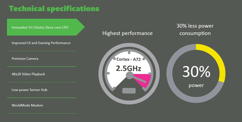 Чипсет MediaTek Helio X30 будет конкурировать с решениями Samsung и Qualcomm
