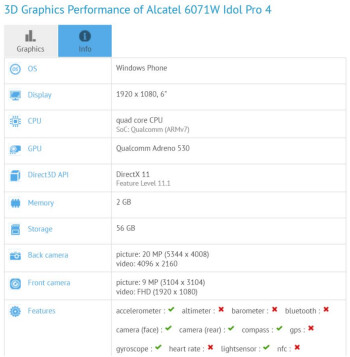 TheWindows 10 Mobile powered Alcatel Idol 4 Pro runs through the GFXBench site