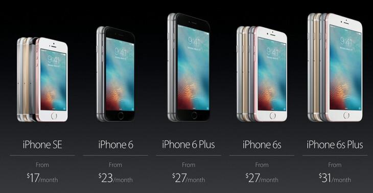Iphone Se Cijena