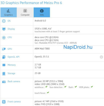 The deca-core Helio X25 shows up in the GFXBench test of the Meizu Pro 6